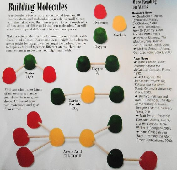 physical science science fun and atoms on pinterest. Black Bedroom Furniture Sets. Home Design Ideas