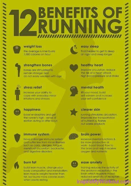 12 Benefits of Running - #fitness #workout #fit: