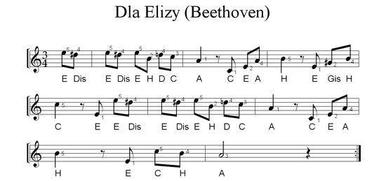 Ma Ktos Moze Nuty Dla Elizy L Beetovena Na Keyboard Zapytaj Onet Pl Muzyka Popularne