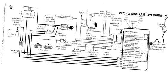 Viper 5706v Installation Guide Diagram In 2020 Viper Car Car Alarm Brakes Car