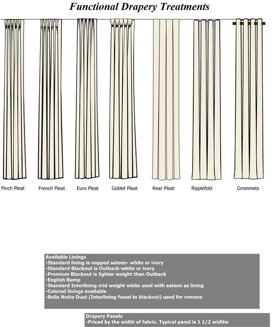 Curtains and Drapery: Pinch Pleat / French Pleat / Euro Pleat ...