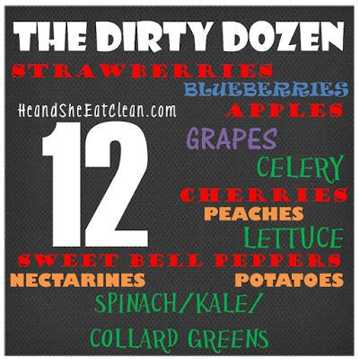 Clean Eat Education :: The Dirty Dozen. Buy these 12 organic.