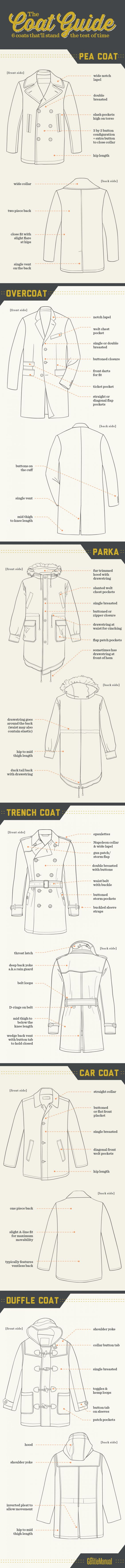 The Coat Guide #infographic #infografía: