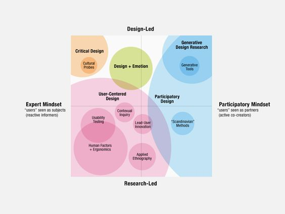 evolving practice of nursing and patient care delivery models essay