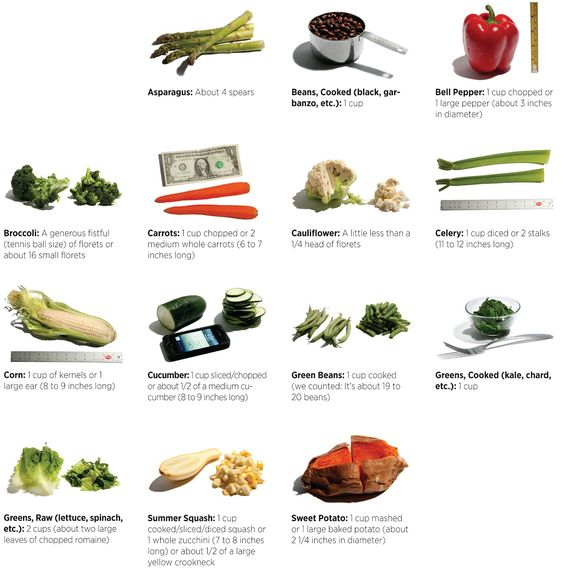 GET ZOMT!: blogs healthy food options and exercise routines.