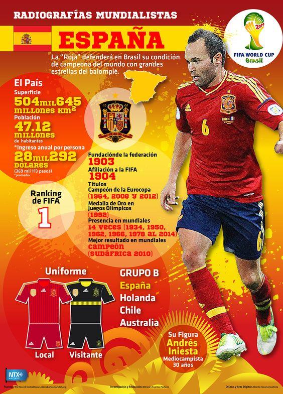 """La """"Roja"""" defenderá en Brasil su condición de campeona del mundo con grandes estrellas del balompié. #Brasil2014 #infografia"""