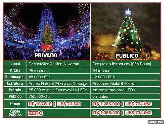Post  #FALASÉRIO!  : A FARRA DO BOI CONTINUA NO PAÍS ! QUER SABER A DIF...