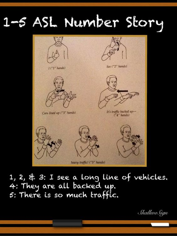 Learn sign language tutorials