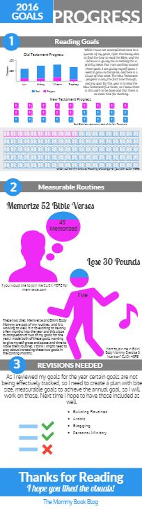 Click on the image to view the high definition version. Create infographics at http://venngage.com: