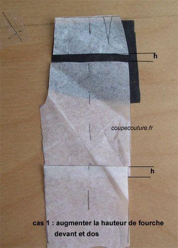 modifier la fourche d'un pantalon par coupe couture. Une vraie mine d'or ce site!