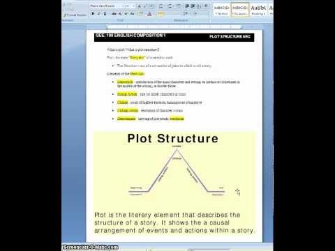 Essay plot ideas