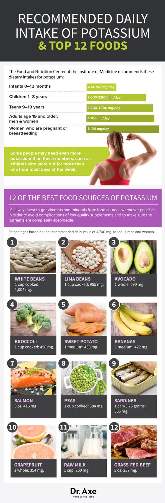 You Probably Have Low Potassium — Start Eating These 12 Foods: