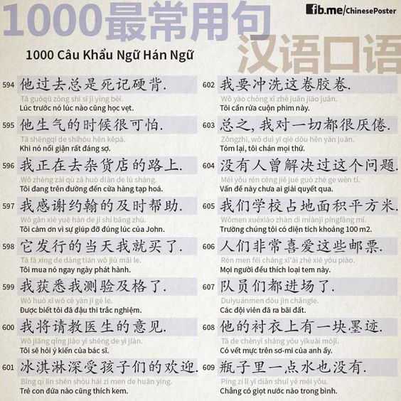 1000 Chinese Sentences In Daily Life Part 40