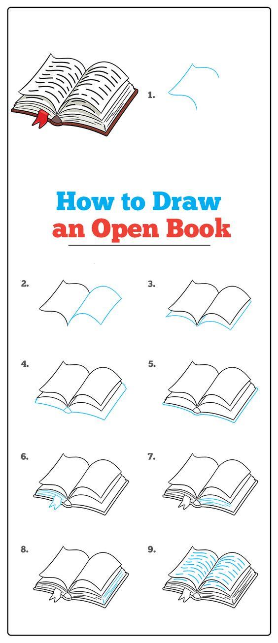 Cách Vẽ Một Cuốn Sách Mở