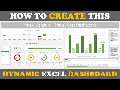 How To Create A Modern Dynamic Dashboard In Excel Free Download Youtube Excel Microsoft Excel Formulas Dashboard