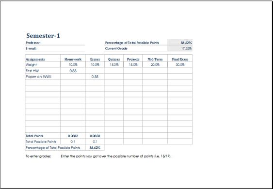 The export packing list template is a very important document that - sample patient complaint form