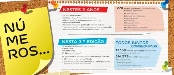 » Destaques « @ Escolas Solidárias