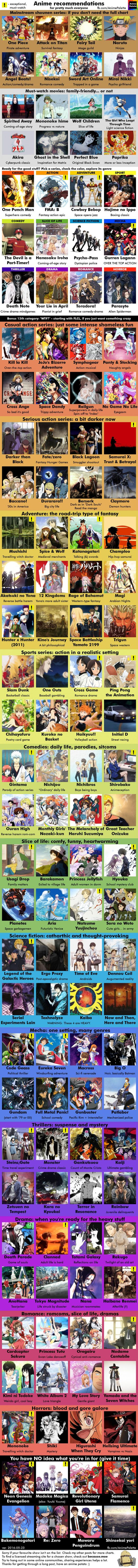 Anime recommendations ~Pretty good list if you're a beginner looking for something to suit your taste