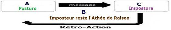 l'Athéisme de raison  on en parle 6b8016da4aca89fd94d6aafc4336aa70