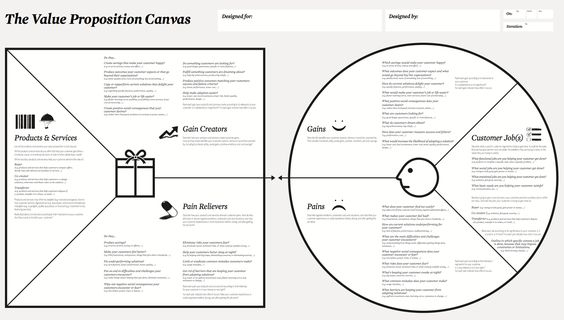 Value Proposition Canvas Example Value Proposition Canvas Example - value proposition template