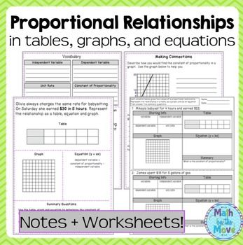 Printables Proportional Reasoning Worksheets relationships note and worksheets on pinterest proportional interactive notes workshe