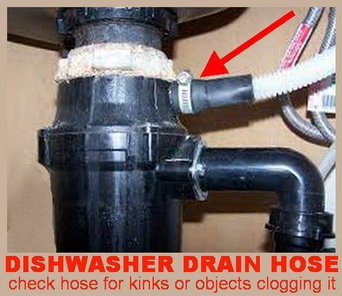 Dishwasher Drain Hose Clogged Unclog Dishwasher Dishwasher