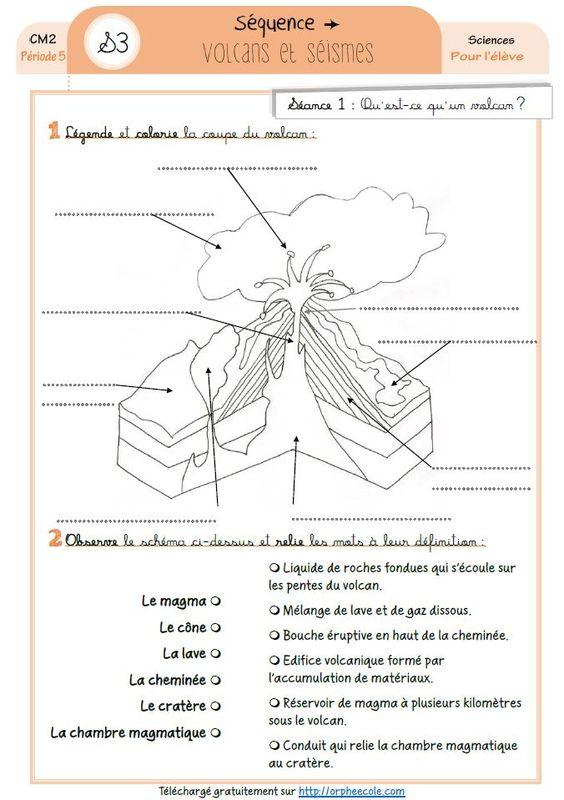 [M.A.J. : Sciences CM2] - Volcans et séismes | Voitures ...