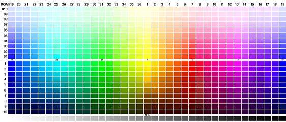 Sq Pen Tablet Palette Rcw Monochromatic Color Scheme Paint Color Wheel Color Mixing Chart