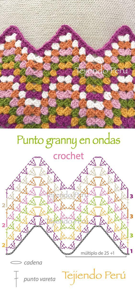 Crochet: diagrama del punto granny en ondas!: