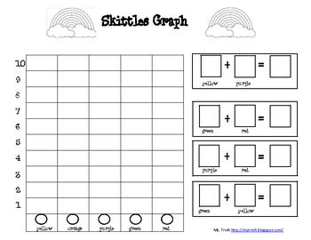 Skittles graphing worksheet kindergarten free sorting and graphing