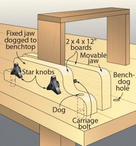Click To Enlarge - Bench-mounted clamp holds up its end of the deal