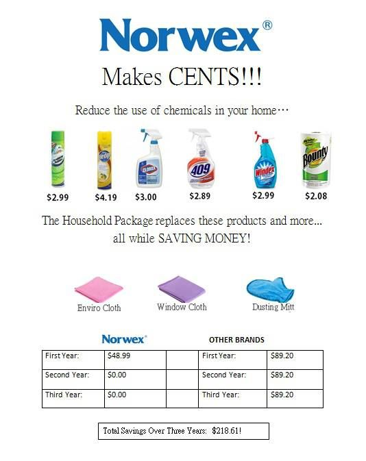 Households, The o'jays and Products on Pinterest C Cup Vs D Cup Comparison