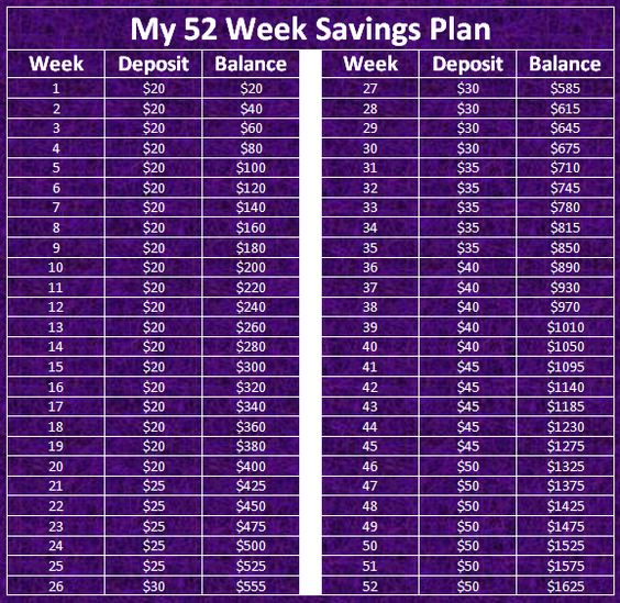 my savings plan The oregon savings growth plan (osgp) is a 457(b) deferred compensation  plan that provides public employees with a convenient way to save for retirement.