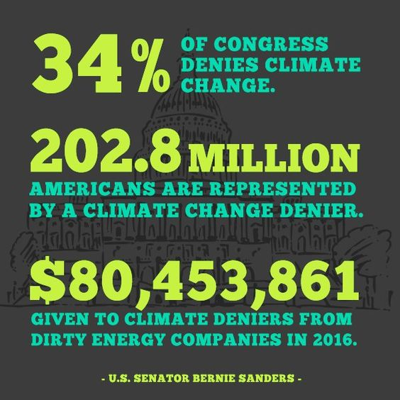 34% of Congress denies climate change. 202.8 million Americans are represented by a climate change denier. $80,453,861 given to climate deniers from dirty energy companies in 2016.  --US Senator Bernie Sanders