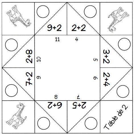 Tables d 39 addition tables for Table jour de l an