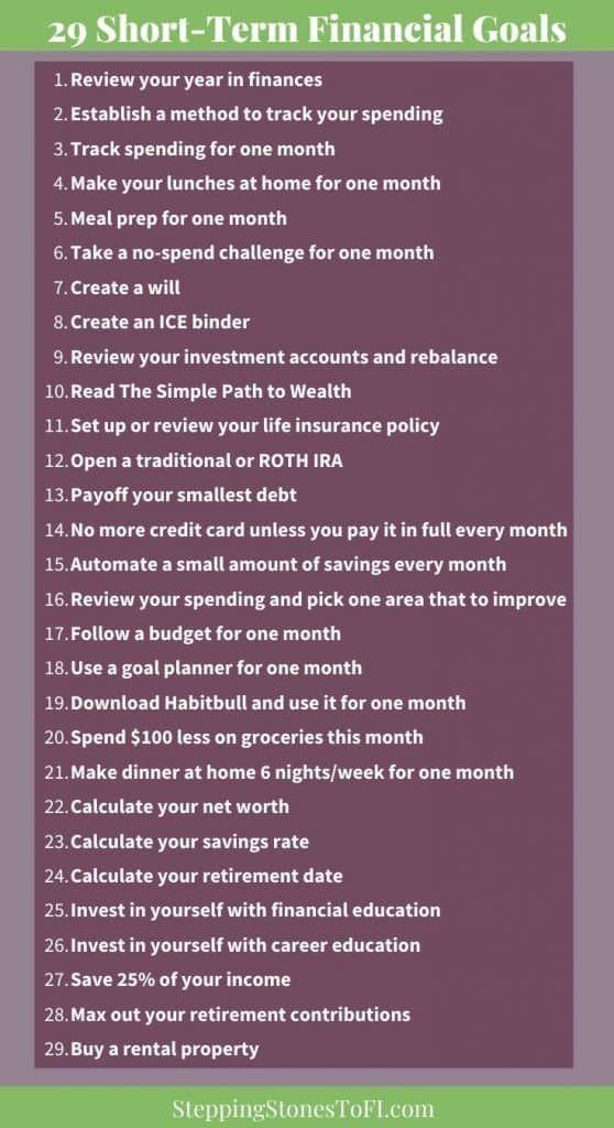 29 Short Term Financial Goals Finance Goals Financial Goals Personal Finance