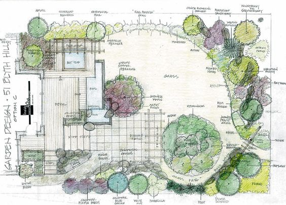 garden design plans landscapes design drawings from our portfolio of garden designs668 x 480 119 kb