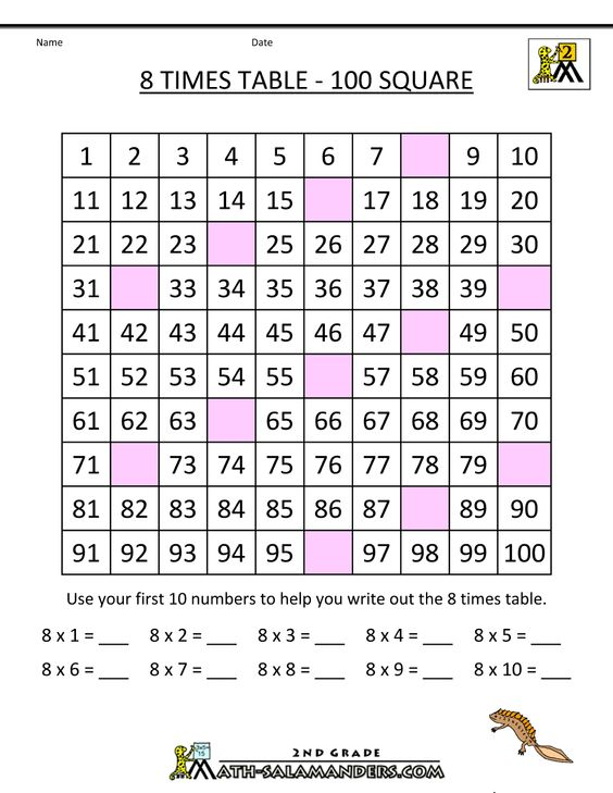 multiplication-table-worksheets-8-times-tables-hundred-square.gif ...
