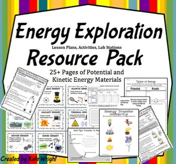 Electrical Energy: Electrical Energy Lesson Plans 5th Grade
