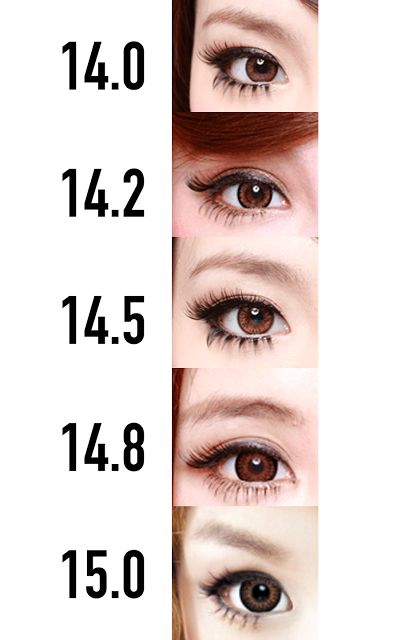 How to Buy & Compare Circle Lens ♥  Is it safe or dangerous ♥ My fave lenses…