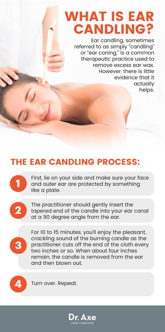what is ear candling infographic