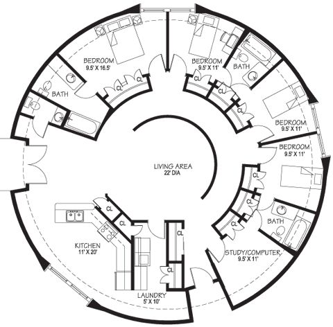Roundhouse i have always imagined this exact plan cob Round house plans floor plans