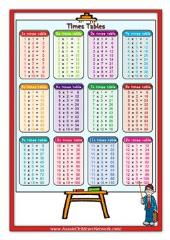 Worksheets 12 To 20 Tables multiplication times table tables and on chart