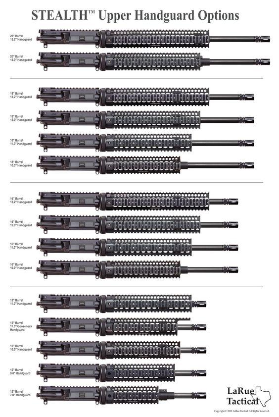 How to build an AR-15: Beginner's guide - thearmsguide.com