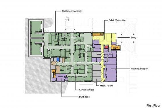 Oncology Center Floor Plans True Integration Using Ipd