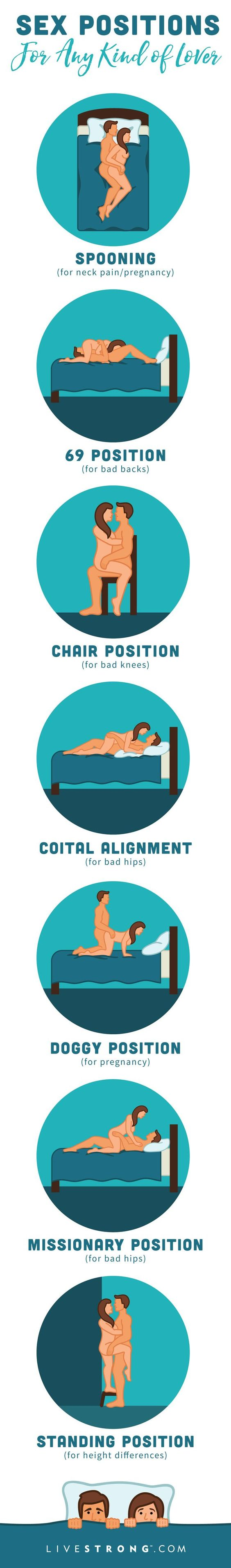 The Best Sex Positions for Any Kind of Lover