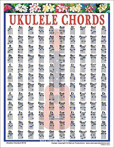Walrus Productions Ukulele Chord Mini Chart  Chart Minis And Guitars