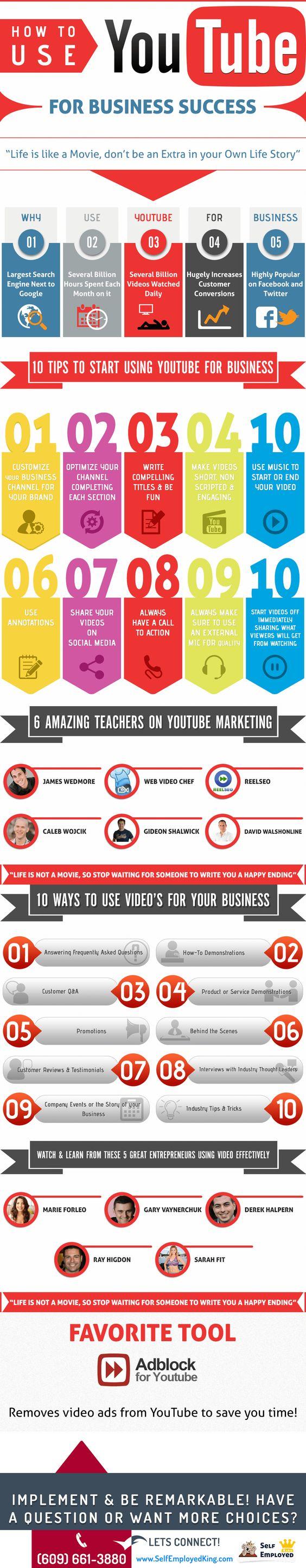 Cómo #YouTube puede ayudar a tu negocio