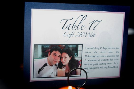 Amazing idea! Each of their reception tables was named after a place around the Penn State campus, including an explanation of the place and a picture of them there!