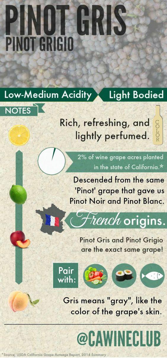 Get to know the *other* Pinot... Pinot Grigio! #wine #winefacts #pinotgris #pinotgrigio #californiawine #california #winepairings